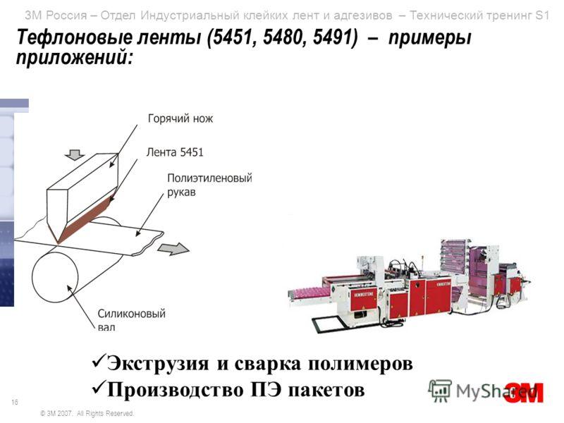 16 3M Россия – Отдел Индустриальный клейких лент и адгезивов – Технический тренинг S1 © 3M 2007. All Rights Reserved. Экструзия и сварка полимеров Производство ПЭ пакетов Тефлоновые ленты (5451, 5480, 5491) – примеры приложений: