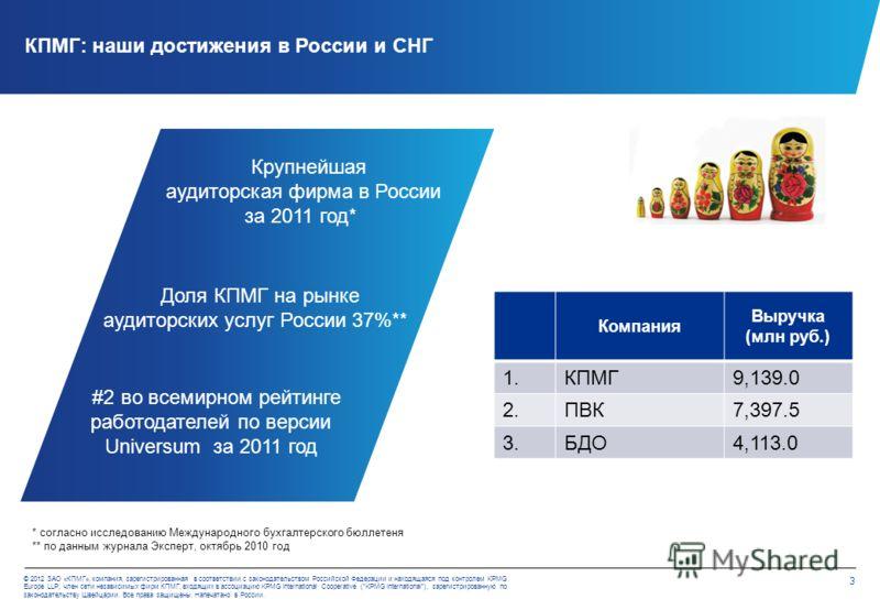 2 © 2012 ЗАО «КПМГ», компания, зарегистрированная в соответствии с законодательством Российской Федерации и находящаяся под контролем KPMG Europe LLP; член сети независимых фирм КПМГ, входящих в ассоциацию KPMG International Cooperative (KPMG Interna