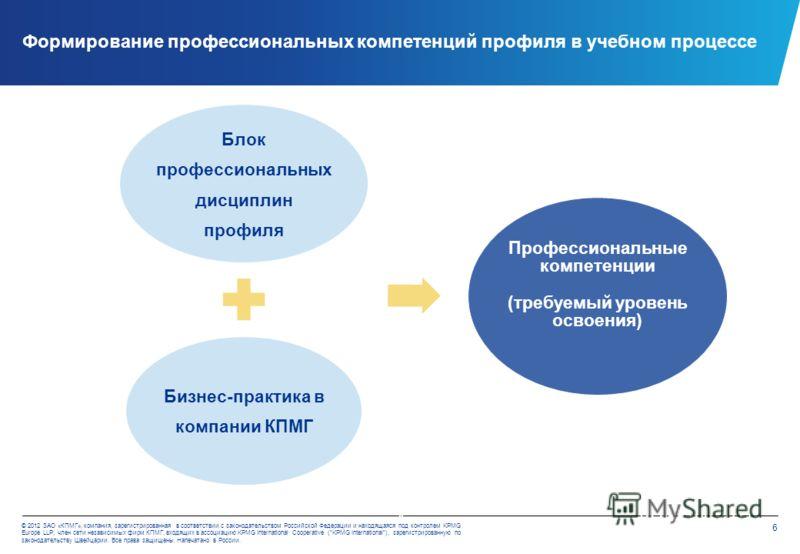 5 © 2012 ЗАО «КПМГ», компания, зарегистрированная в соответствии с законодательством Российской Федерации и находящаяся под контролем KPMG Europe LLP; член сети независимых фирм КПМГ, входящих в ассоциацию KPMG International Cooperative (KPMG Interna