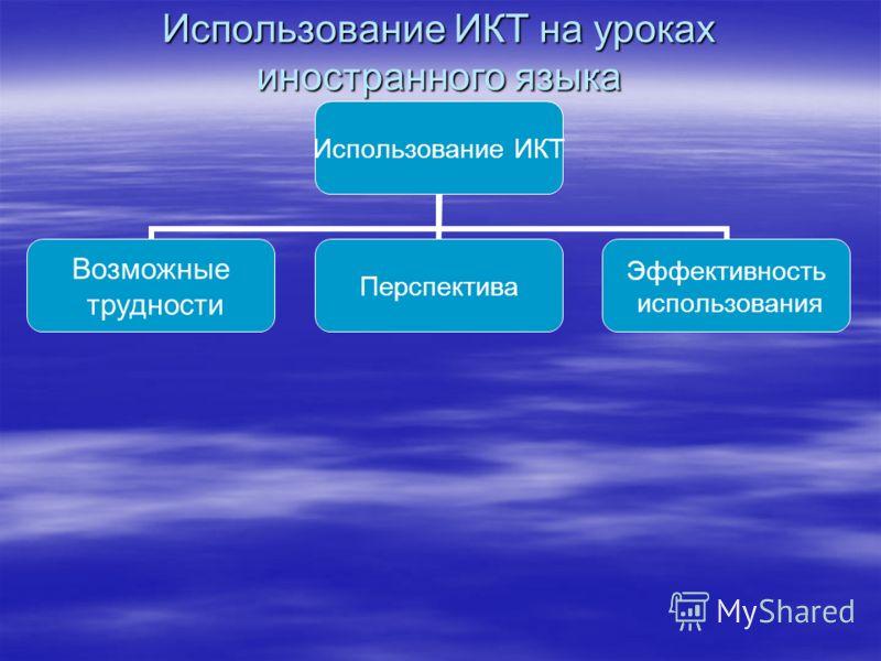 Использование ИКТ на уроках иностранного языка Использование ИКТ Возможные трудности Перспектива Эффективность использования