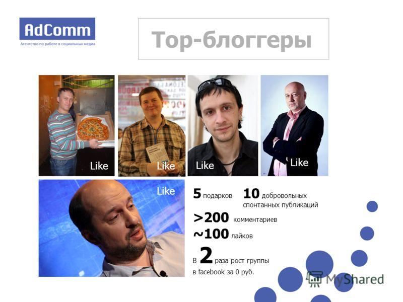Top-блоггеры 5 подарков 10 добровольных спонтанных публикаций >200 комментариев ~100 лайков В 2 раза рост группы в facebook за 0 руб. Like