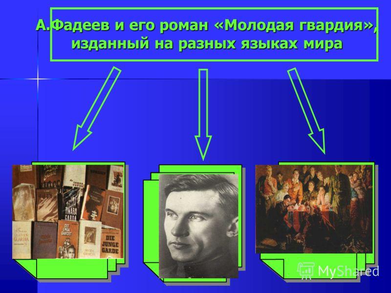 А.Фадеев и его роман «Молодая гвардия», изданный на разных языках мира