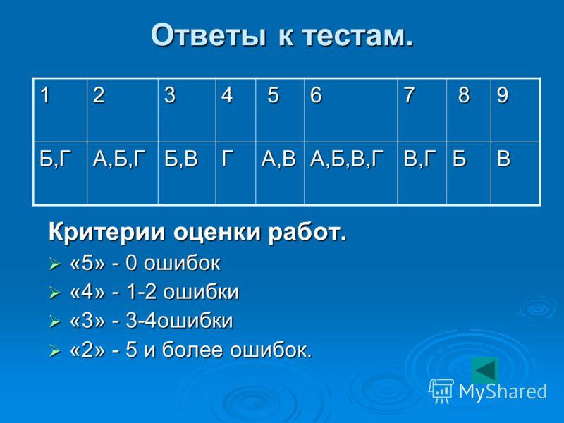 Ответы к тестам. Критерии оценки работ. «5» - 0 ошибок «5» - 0 ошибок «4» - 1-2 ошибки «4» - 1-2 ошибки «3» - 3-4ошибки «3» - 3-4ошибки «2» - 5 и более ошибок. «2» - 5 и более ошибок. 1234 567 89 Б,ГА,Б,ГБ,ВГА,ВА,Б,В,ГВ,ГБВ