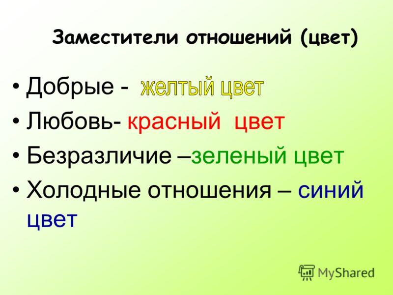 Заместители отношений (цвет) Добрые - Любовь- красный цвет Безразличие –зеленый цвет Холодные отношения – синий цвет
