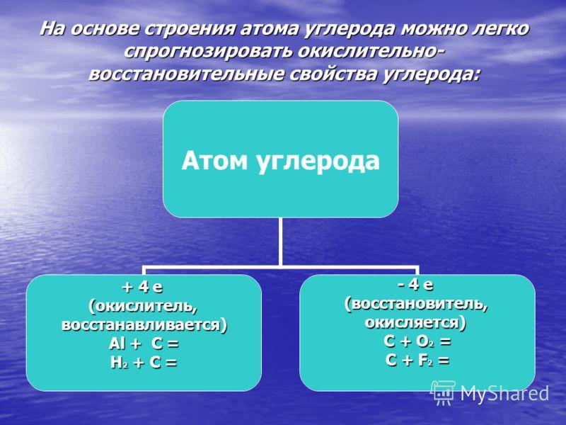 На основе строения атома углерода можно легко спрогнозировать окислительно- восстановительные свойства углерода: Атом углерода + 4 е (окислитель,восстанавливается) Al + C = H2+ C = H2 + C = - 4 е (восстановитель,окисляется) C + O2= C + O2 = C + F2 =