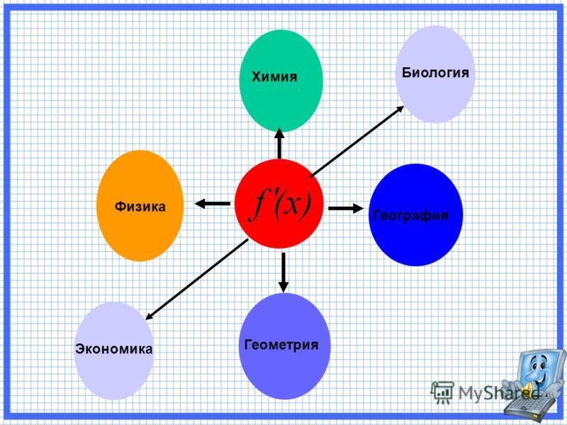 Физика Химия География Геометрия Биология Экономика