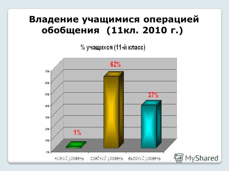Владение учащимися операцией обобщения (11кл. 2010 г.)