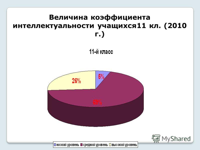 Величина коэффициента интеллектуальности учащихся11 кл. (2010 г.)
