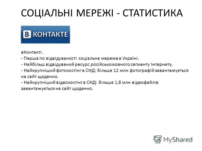 вКонтакті. - Перша по відвідуваності соціальна мережа в Україні. - Найбільш відвідуваний ресурс російськомовного сегменту Інтернету. - Найкрупніший фотохостінг в СНД: більше 12 млн фотографій завантажується на сайт щоденно. - Найкрупніший відеохостін