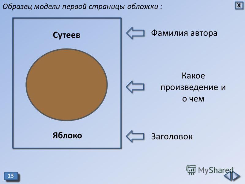 Образец модели первой страницы обложки : Яблоко Сутеев Фамилия автора Какое произведение и о чем Заголовок 13 Х Х