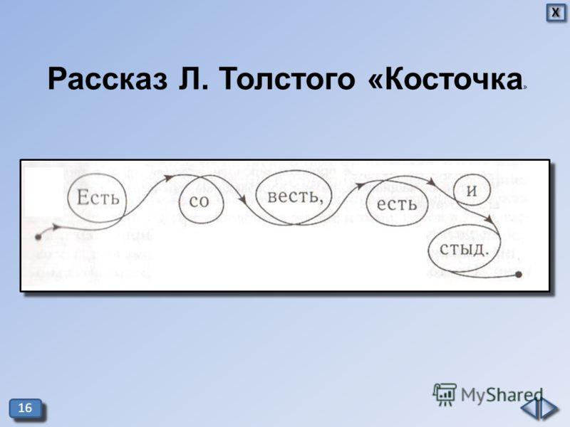 16 Рассказ Л. Толстого «Косточка » Х Х