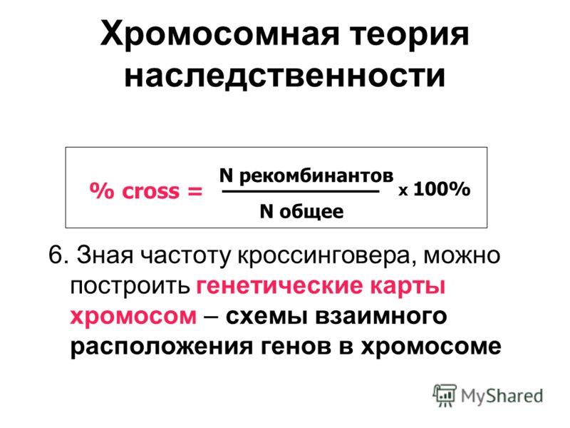 Хромосомная теория наследственности 6. Зная частоту кроссинговера, можно построить генетические карты хромосом – схемы взаимного расположения генов в хромосоме % cross = N рекомбинантов N общее х 100%