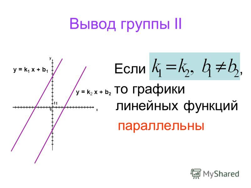 Вывод группы II Если, то графики линейных функций параллельны у = k 1 x + b 1 у = k 2 x + b 2