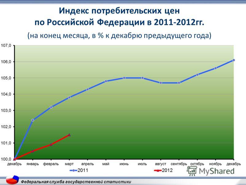 Федеральная служба государственной статистики Индекс потребительских цен по Российской Федерации в 2011-2012гг. (на конец месяца, в % к декабрю предыдущего года)