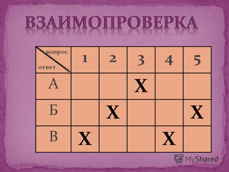вопрос ответ 12345 А X Б XX В XX