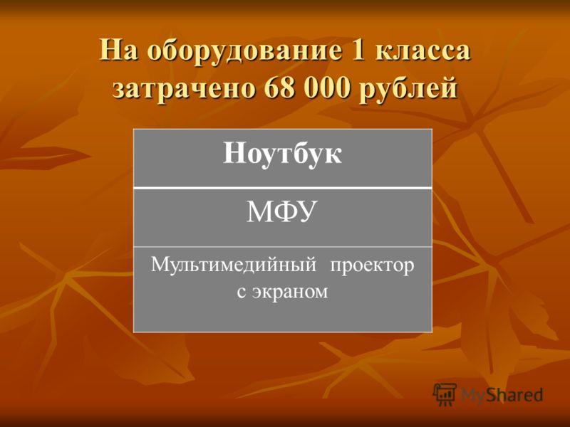 На оборудование 1 класса затрачено 68 000 рублей Ноутбук МФУ Мультимедийный проектор с экраном