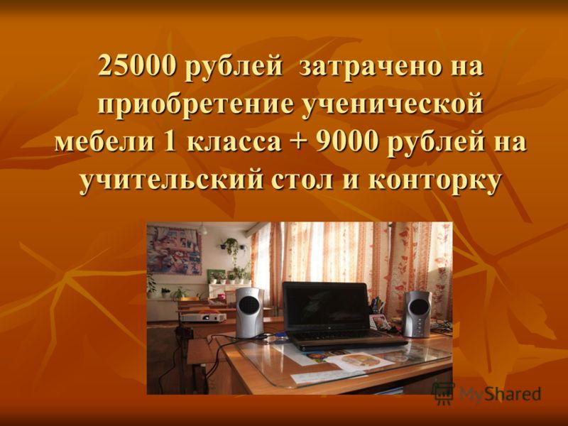 25000 рублей затрачено на приобретение ученической мебели 1 класса + 9000 рублей на учительский стол и конторку 25000 рублей затрачено на приобретение ученической мебели 1 класса + 9000 рублей на учительский стол и конторку