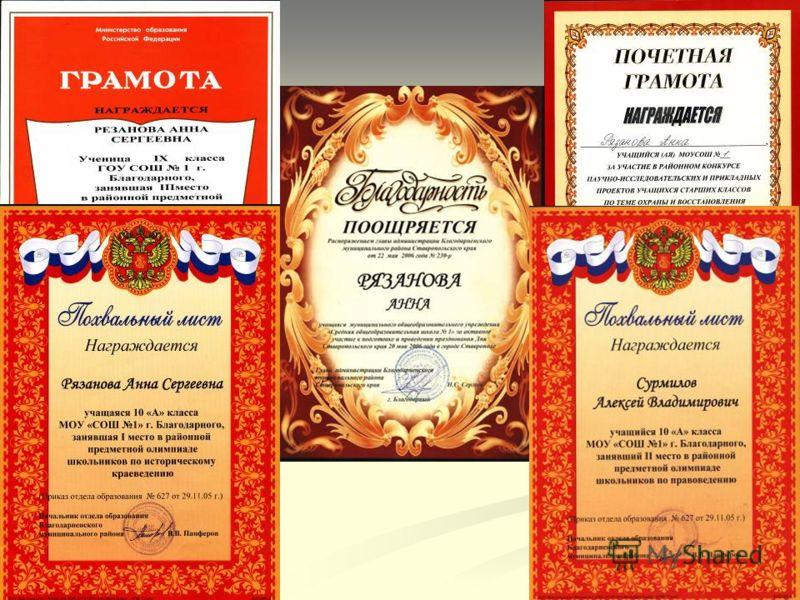 Данилина Марина, 11 «А» класс Мелихова Виктория, 11«А»класс