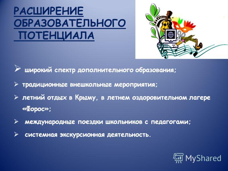 РАСШИРЕНИЕ ОБРАЗОВАТЕЛЬНОГО ПОТЕНЦИАЛА широкий спектр дополнительного образования; традиционные внешкольные мероприятия; летний отдых в Крыму, в летнем оздоровительном лагере «Форос»; международные поездки школьников с педагогами; системная экскурсио