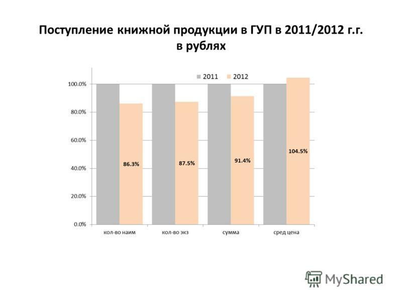 Поступление книжной продукции в ГУП в 2011/2012 г.г. в рублях