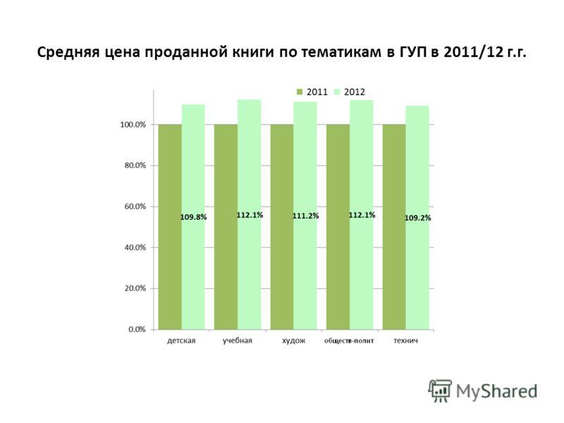 Средняя цена проданной книги по тематикам в ГУП в 2011/12 г.г.