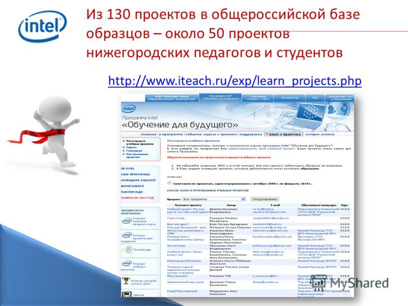 Из 130 проектов в общероссийской базе образцов – около 50 проектов нижегородских педагогов и студентов http://www.iteach.ru/exp/learn_projects.php