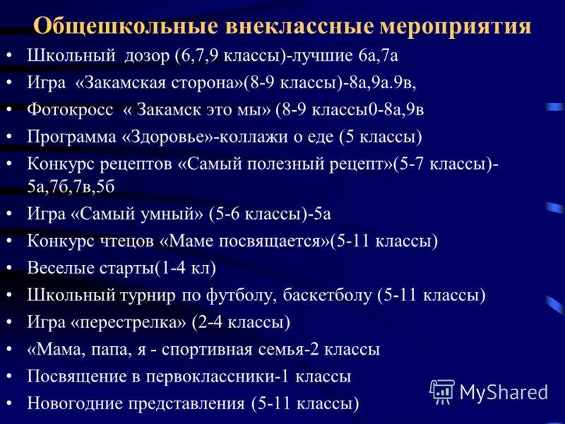 Общешкольные внеклассные мероприятия Школьный дозор (6,7,9 классы)-лучшие 6а,7а Игра «Закамская сторона»(8-9 классы)-8а,9а.9в, Фотокросс « Закамск это мы» (8-9 классы0-8а,9в Программа «Здоровье»-коллажи о еде (5 классы) Конкурс рецептов «Самый полезн