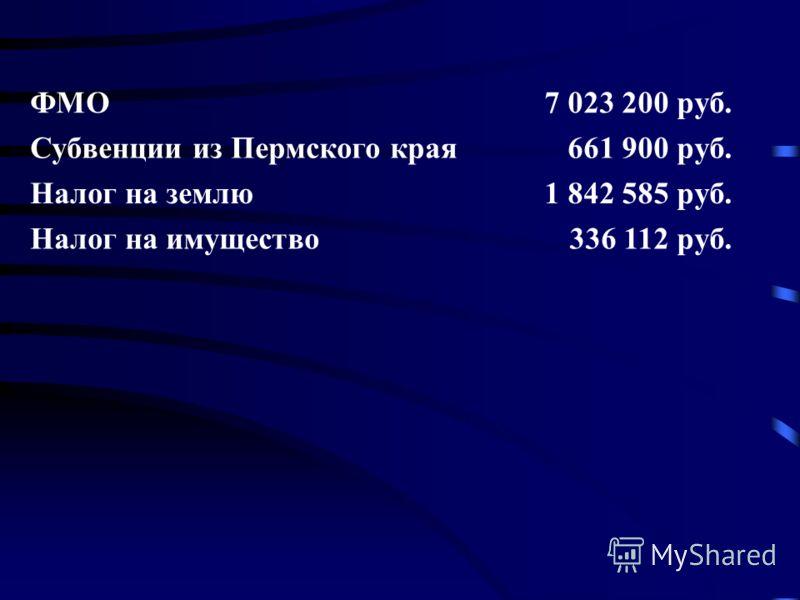 ФМО7 023 200 руб. Субвенции из Пермского края661 900 руб. Налог на землю1 842 585 руб. Налог на имущество336 112 руб.