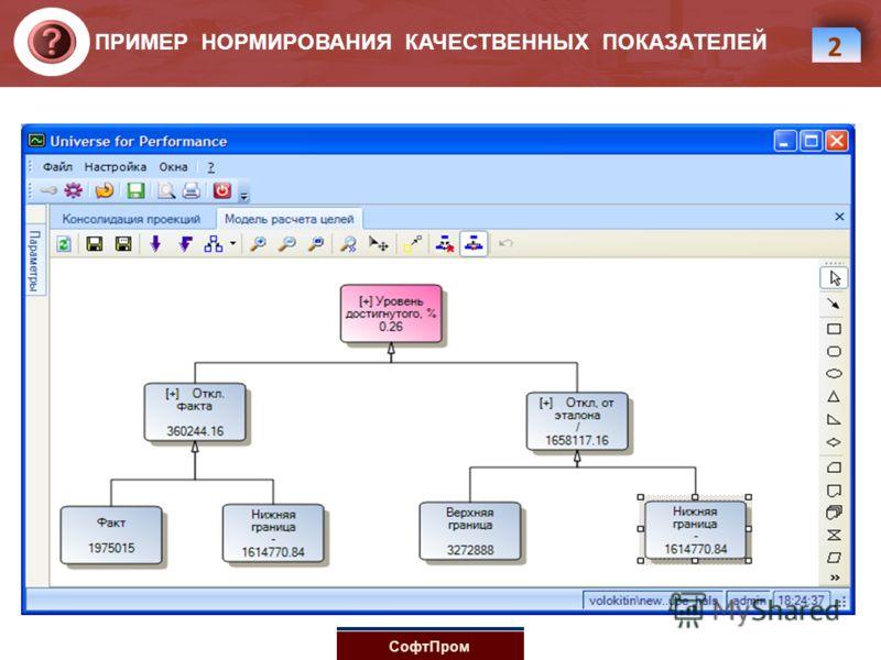ПРИМЕР СТРУКТУРИРОВАНИЕ И КОНСОЛИДАЦИЯ ИЕРАРХИИ ЦЕЛЕЙ СофтПром 2 2