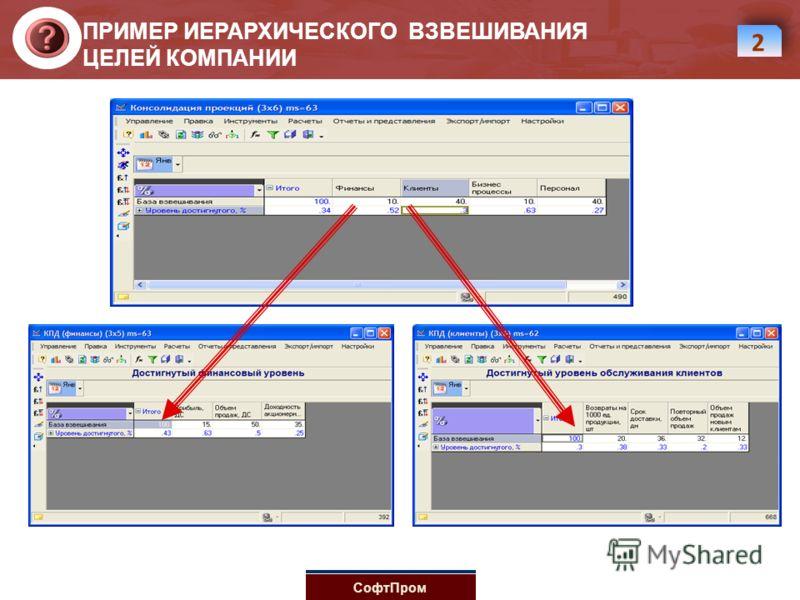 СофтПром ПРИМЕР ДЕКОМПОЗИЦИИ ИЕРАРХИИ ЦЕЛЕЙ НА ПОКАЗАТЕЛИ 2 2
