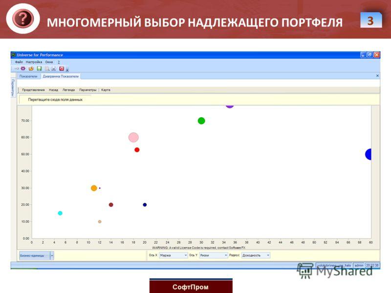 СофтПром ПРОЕКТНАЯ ДЕКОМПОЗИЦИЯ 3 3