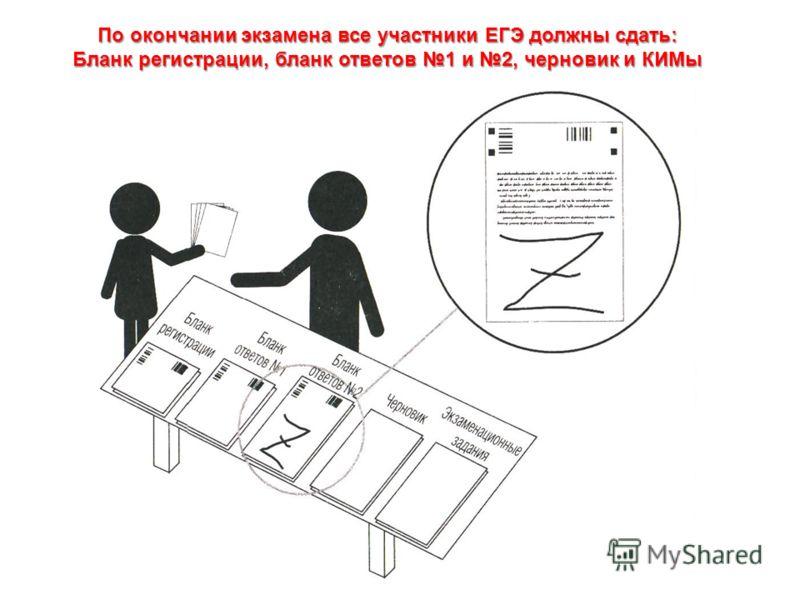 По окончании экзамена все участники ЕГЭ должны сдать: Бланк регистрации, бланк ответов 1 и 2, черновик и КИМы