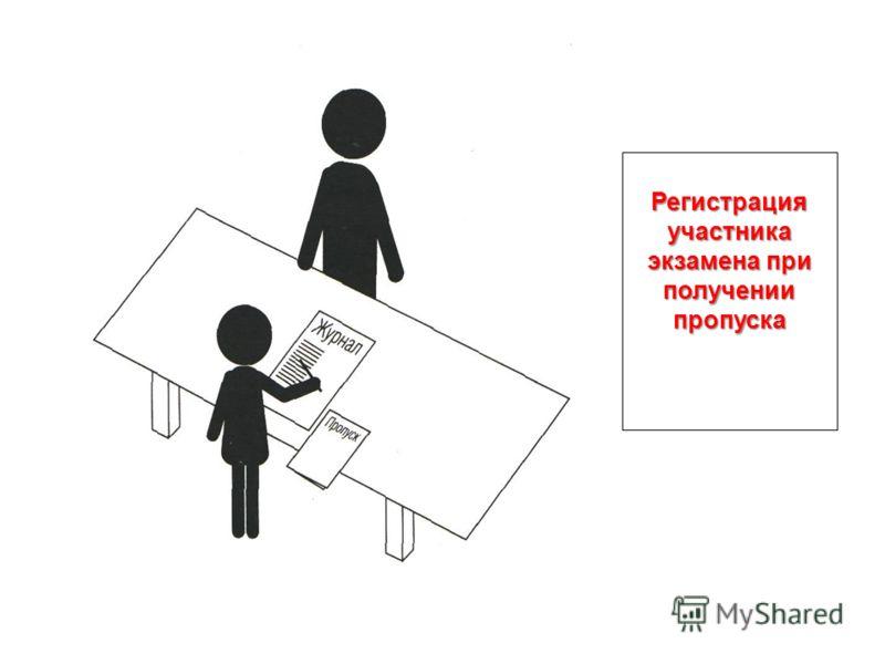 Регистрация участника экзамена при получении пропуска