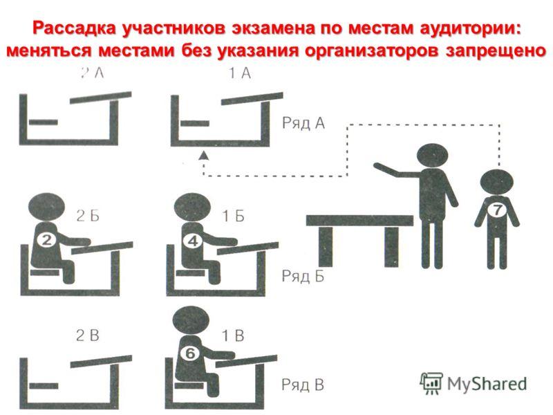 Рассадка участников экзамена по местам аудитории: меняться местами без указания организаторов запрещено