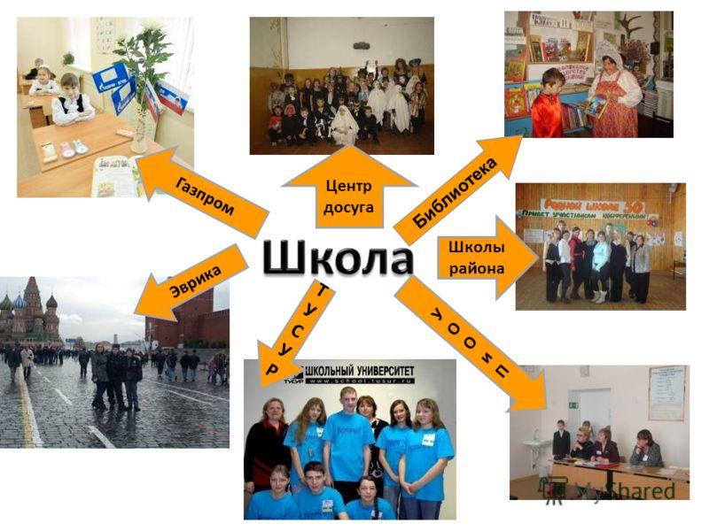 Центр досуга Школы района ТУСУРТУСУР Газпром Эврика УООиПУООиП Библиотека