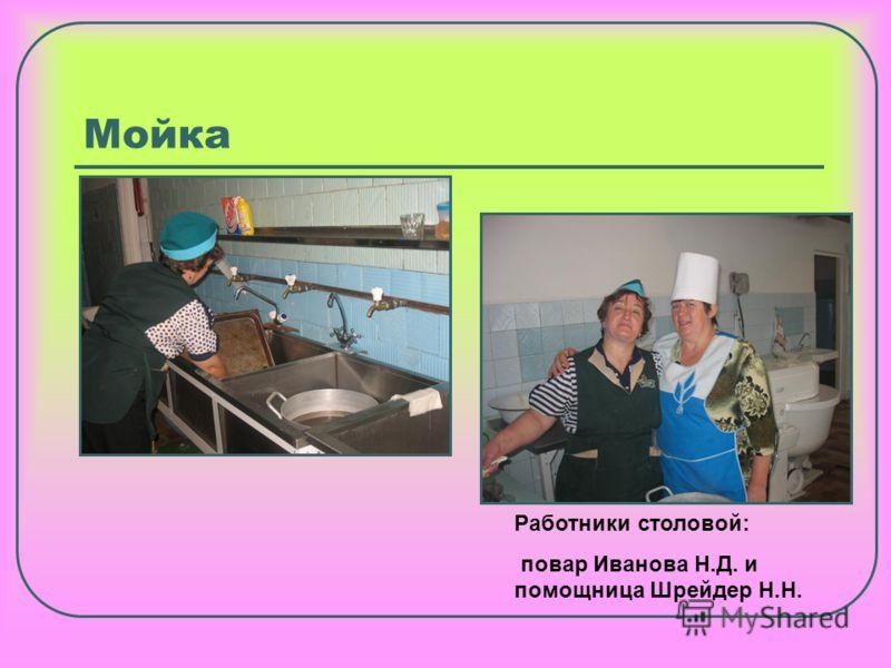 Мойка Работники столовой: повар Иванова Н.Д. и помощница Шрейдер Н.Н.