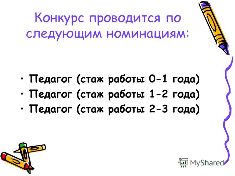 Конкурс проводится по следующим номинациям: Педагог (стаж работы 0-1 года) Педагог (стаж работы 1-2 года) Педагог (стаж работы 2-3 года)