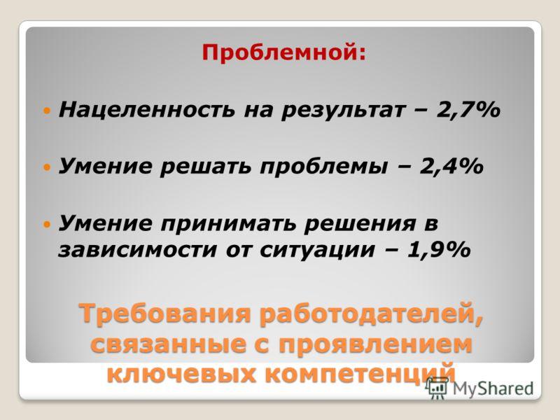 Требования работодателей, связанные с проявлением ключевых компетенций Проблемной: Нацеленность на результат – 2,7% Умение решать проблемы – 2,4% Умение принимать решения в зависимости от ситуации – 1,9%