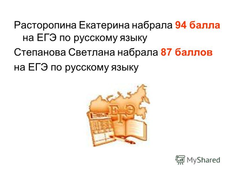 Расторопина Екатерина набрала 94 балла на ЕГЭ по русскому языку Степанова Светлана набрала 87 баллов на ЕГЭ по русскому языку