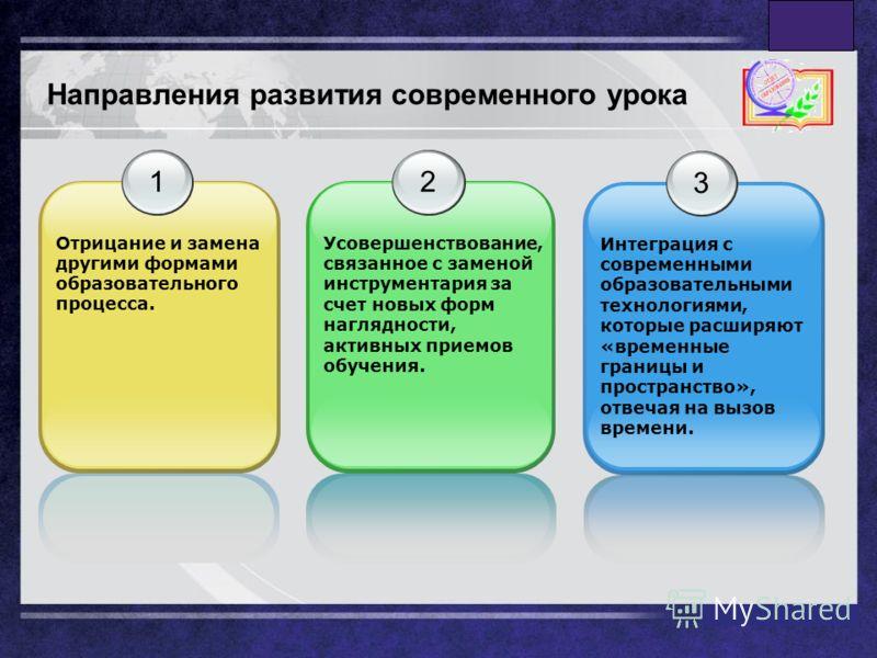 LOGO www.themegallery.com Направления развития современного урока 3 Интеграция с современными образовательными технологиями, которые расширяют «временные границы и пространство», отвечая на вызов времени. 2 Усовершенствование, связанное с заменой инс