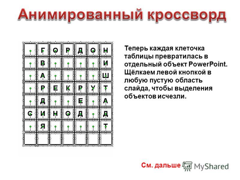 Теперь каждая клеточка таблицы превратилась в отдельный объект PowerPoint. Щёлкаем левой кнопкой в любую пустую область слайда, чтобы выделения объектов исчезли. См. дальше