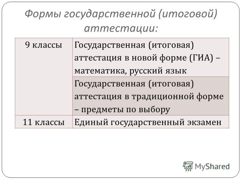 Формы государственной ( итоговой ) аттестации : 9 классы Государственная ( итоговая ) аттестация в новой форме ( ГИА ) – математика, русский язык Государственная ( итоговая ) аттестация в традиционной форме – предметы по выбору 11 классыЕдиный госуда