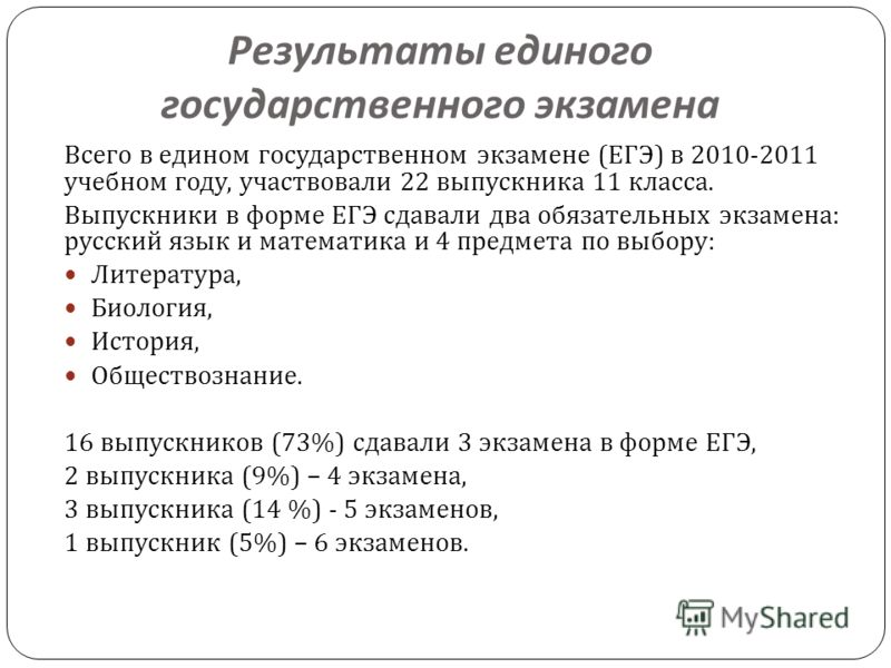 Результаты единого государственного экзамена Всего в едином государственном экзамене ( ЕГЭ ) в 2010-2011 учебном году, участвовали 22 выпускника 11 класса. Выпускники в форме ЕГЭ сдавали два обязательных экзамена : русский язык и математика и 4 предм