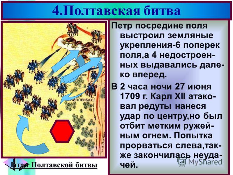 Меню Гарнизон крепости 1,5 месяца сдерживал ата ки шведов.20 июня к городу подошли рус- ские войска и распо- ложились к северо- западу от Полтавы. Карл,нуждавшийся в за- пасах продовольствия и боеприпасах,несмот- ря на численное пре- восходство,решил