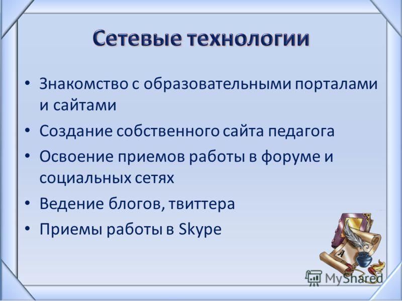 Знакомство с образовательными порталами и сайтами Создание собственного сайта педагога Освоение приемов работы в форуме и социальных сетях Ведение блогов, твиттера Приемы работы в Skype