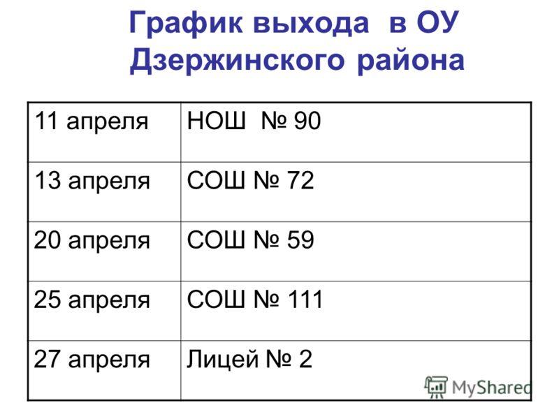 График выхода в ОУ Дзержинского района 11 апреляНОШ 90 13 апреляСОШ 72 20 апреляСОШ 59 25 апреляСОШ 111 27 апреляЛицей 2