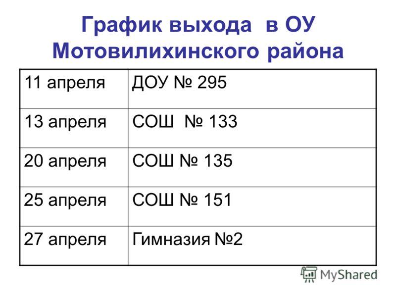 График выхода в ОУ Мотовилихинского района 11 апреляДОУ 295 13 апреляСОШ 133 20 апреляСОШ 135 25 апреляСОШ 151 27 апреляГимназия 2