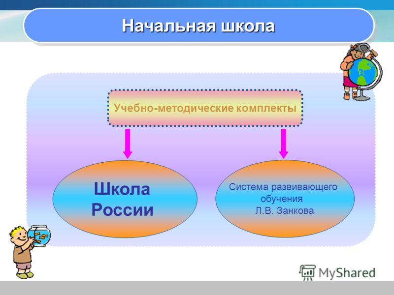 Начальная школа Учебно-методические комплекты Школа России Система развивающего обучения Л.В. Занкова