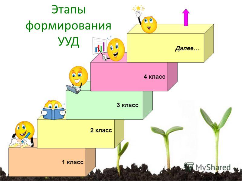Этапы формирования УУД 1 класс 2 класс 3 класс 4 класс Далее…