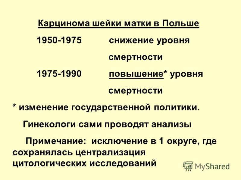 Карцинома шейки матки в Польше 1950-1975снижение уровня смертности 1975-1990повышение* уровня смертности * изменение государственной политики. Гинекологи сами проводят анализы Примечание: исключение в 1 округе, где сохранялась централизация цитологич